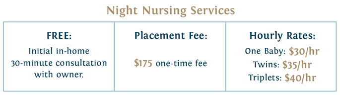 Night Nursing services and fees