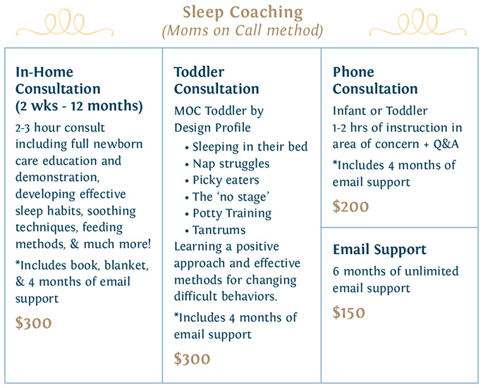 Sleep Coaching services and fees